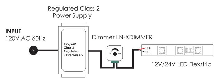 Wiring Diagram for LED Dimmer connected with Power Supply and Flex Strip