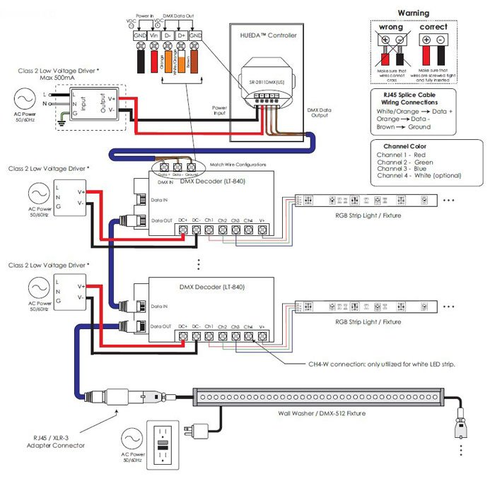 serial rj45 wiring diagram wiring diagramdmx to rj45 wiring data wiring diagram updatedmx rj45 diagram wiring diagram now rj45 to serial