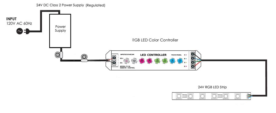 9v led wiring diagram flashing led circuit diagram using timer ic v rgb led wiring diagram v rgb led wiring diagram due to 9v rgb led wiring