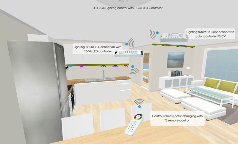 [SCHEMATICS_4US]  RGB LED Receiver(Slave) T3-CV - LED World Lighting   T3 Light Fixture Wiring Diagram      LED World Lighting