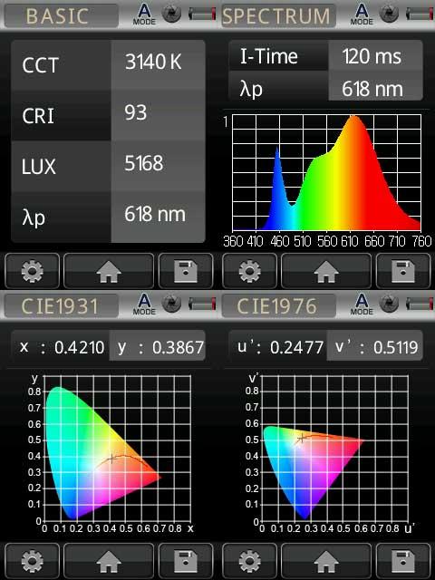 Led Strip Quattro Bright Ql 24v Y 9x Led World Lighting