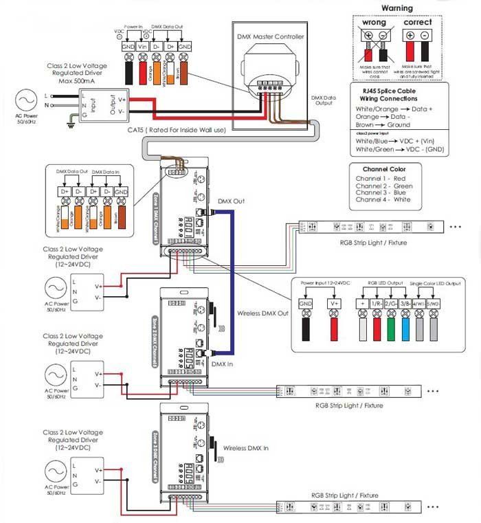 120v led light fixture wiring diagram