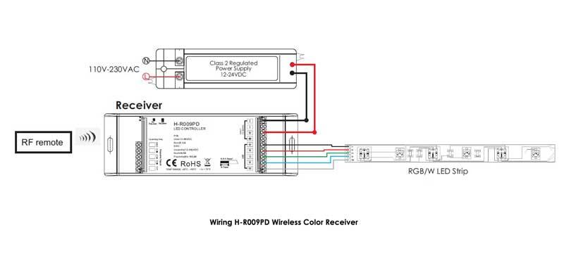Wireless RGB LED Receiver Slave HUEDA trade LED World Lighting