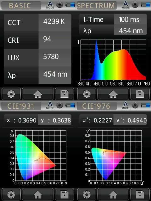 Evenbright Led Flex Strip Fa266m20 5m 24v X Led World Lighting