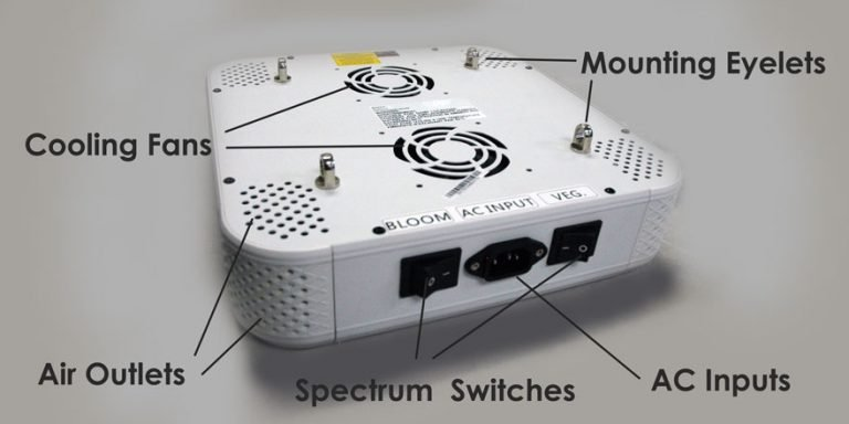 LED Grow Light Features